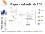 iPaper - mehr als nur PDF