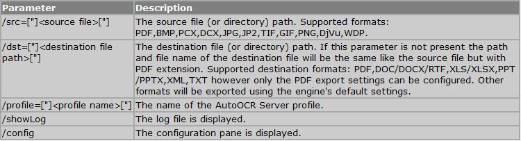 FineOCR - Commandline Parameter